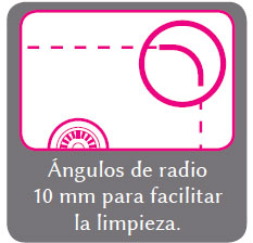 Angulos de radio 10mm